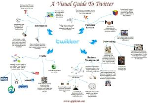 twitter_guide1