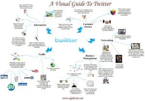 twitter_guide1