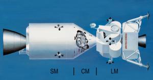 800px-Apollo-CSM-LM